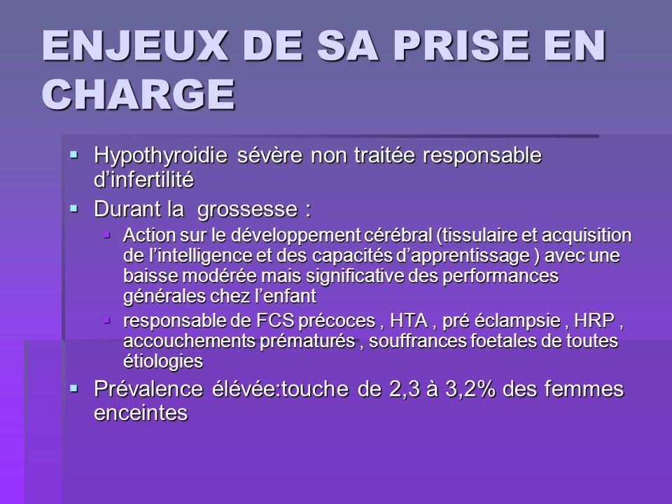 ENJEUX DE SA PRISE EN CHARGE Hypothyroidie sévère non traitée responsable dinfertilité Hypothyroidie sévère non traitée responsable dinfertilité Duran