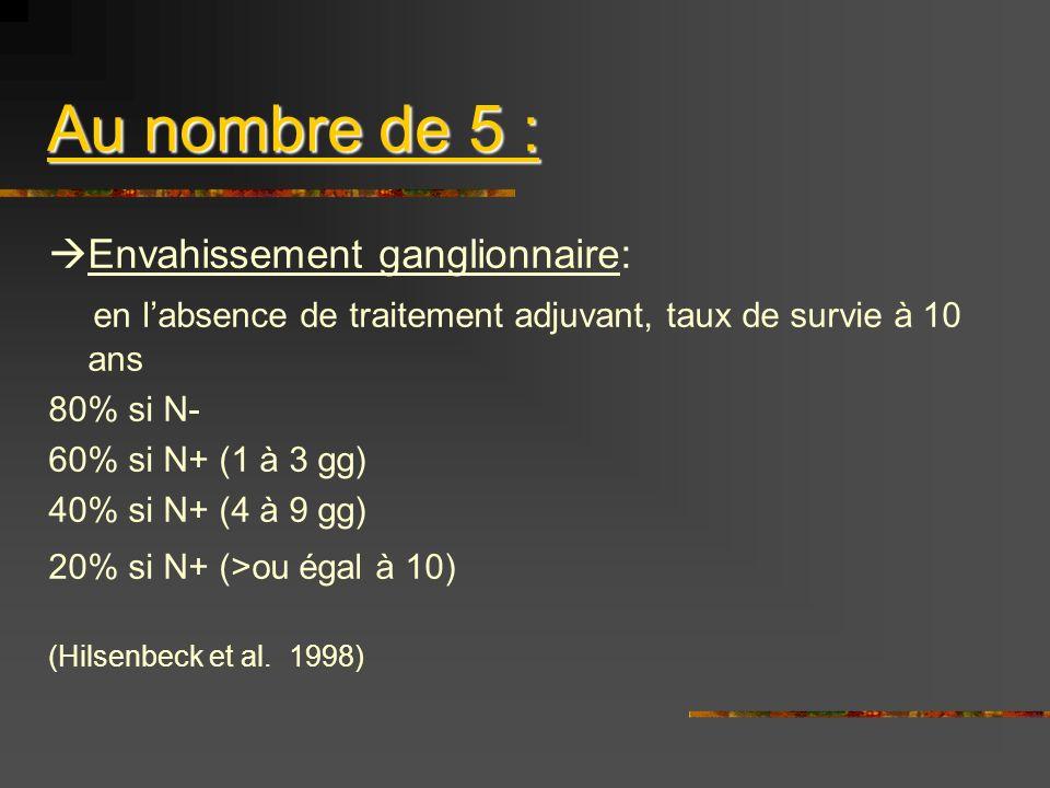 Au nombre de 5 : Envahissement ganglionnaire: en labsence de traitement adjuvant, taux de survie à 10 ans 80% si N- 60% si N+ (1 à 3 gg) 40% si N+ (4