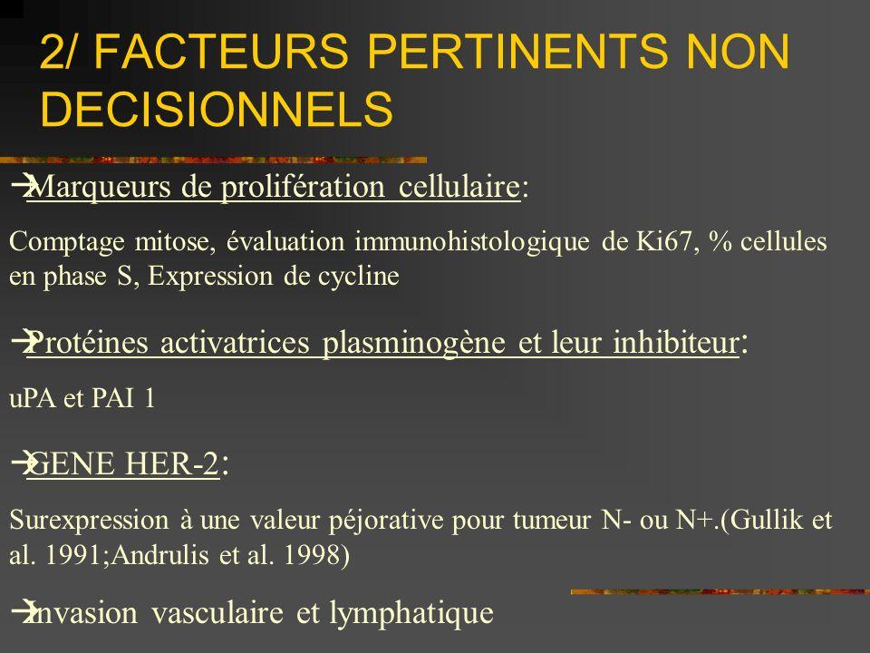2/ FACTEURS PERTINENTS NON DECISIONNELS Marqueurs de prolifération cellulaire: Comptage mitose, évaluation immunohistologique de Ki67, % cellules en p