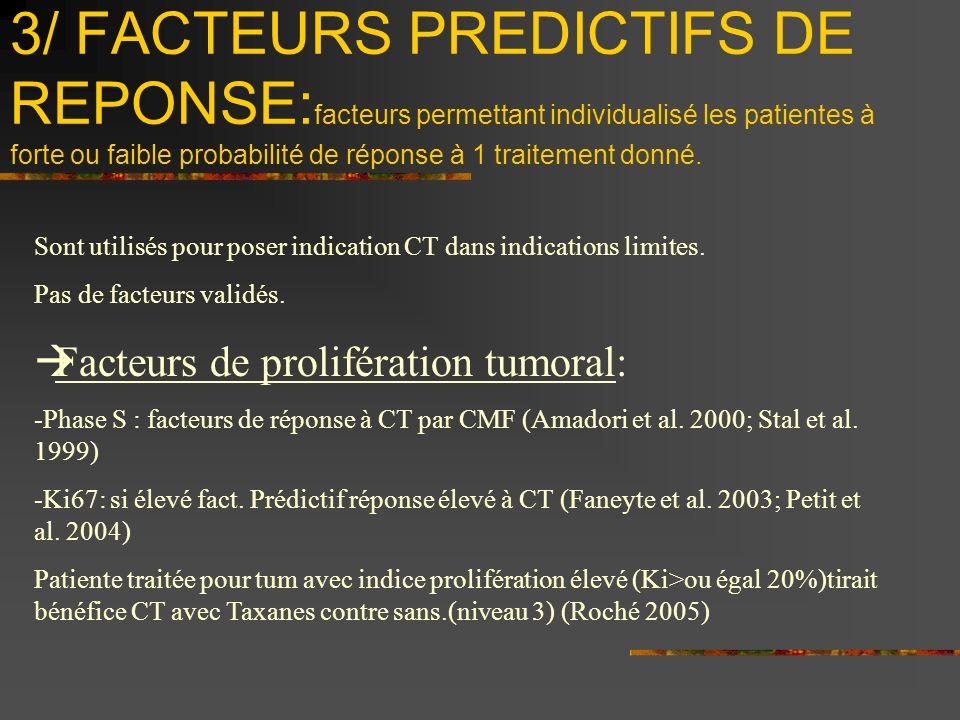 3/ FACTEURS PREDICTIFS DE REPONSE: facteurs permettant individualisé les patientes à forte ou faible probabilité de réponse à 1 traitement donné. Sont