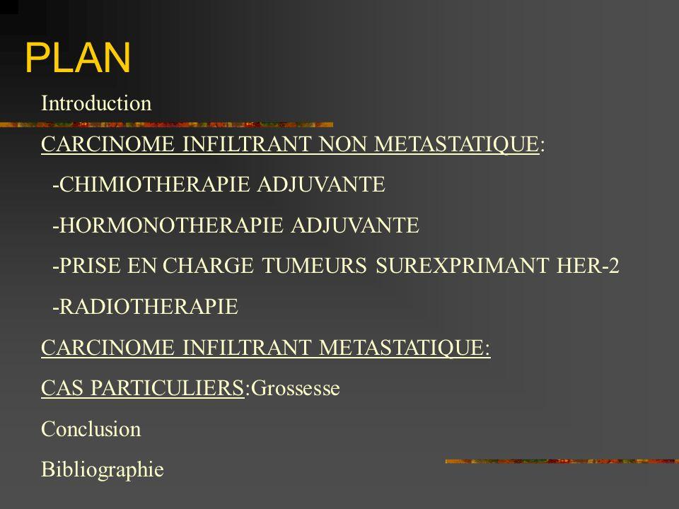 TUMEUR SUREXPRIMANT HER-2 Facteur prédictif de réponse au Trastuzumab= surexpression de la protéine membranaire HER-2 ou amplification gène HER-2.(Salmon 2001)(niveau 1) Trastuzumab indiqué dans tumeur HER-2 +++ ou FISH+ si que si indication chimiothérapie.