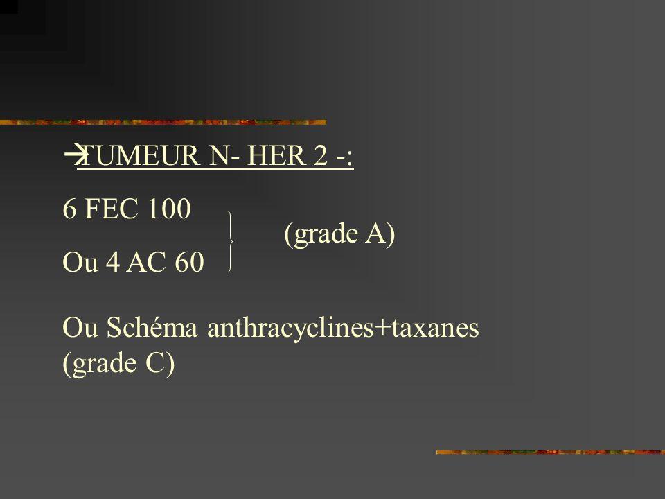 TUMEUR N- HER 2 -: 6 FEC 100 Ou 4 AC 60 (grade A) Ou Schéma anthracyclines+taxanes (grade C)