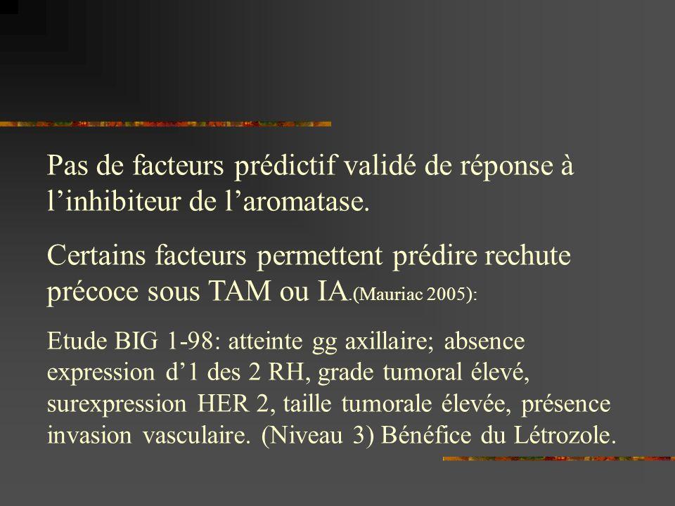 Pas de facteurs prédictif validé de réponse à linhibiteur de laromatase. Certains facteurs permettent prédire rechute précoce sous TAM ou IA.(Mauriac