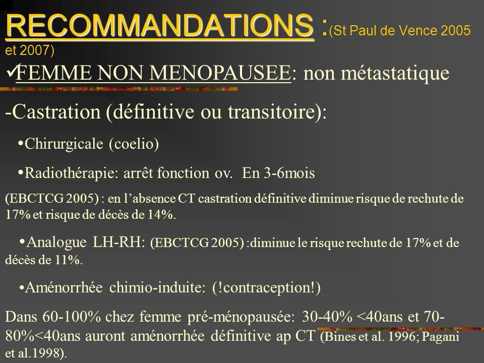 RECOMMANDATIONS RECOMMANDATIONS : (St Paul de Vence 2005 et 2007) FEMME NON MENOPAUSEE: non métastatique -Castration (définitive ou transitoire): Chir