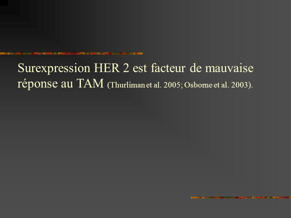 Surexpression HER 2 est facteur de mauvaise réponse au TAM (Thurliman et al. 2005; Osborne et al. 2003).