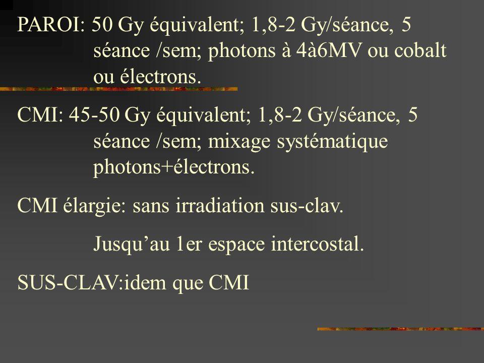 PAROI: 50 Gy équivalent; 1,8-2 Gy/séance, 5 séance /sem; photons à 4à6MV ou cobalt ou électrons. CMI: 45-50 Gy équivalent; 1,8-2 Gy/séance, 5 séance /