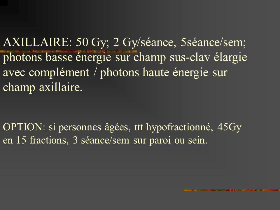 AXILLAIRE: 50 Gy; 2 Gy/séance, 5séance/sem; photons basse énergie sur champ sus-clav élargie avec complément / photons haute énergie sur champ axillai