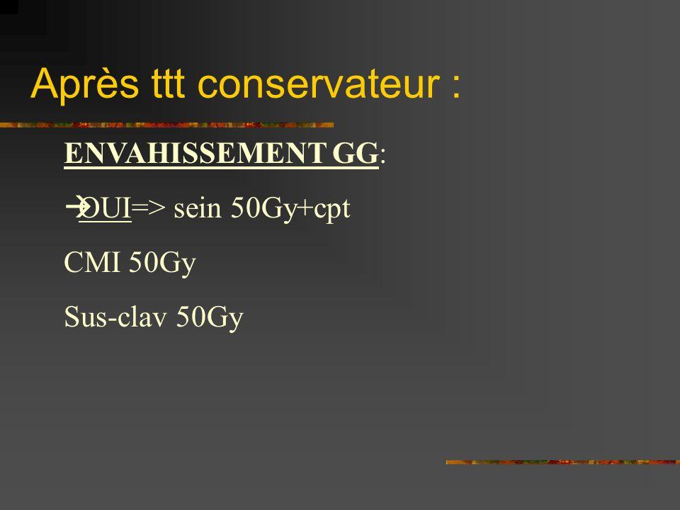 Après ttt conservateur : ENVAHISSEMENT GG: OUI=> sein 50Gy+cpt CMI 50Gy Sus-clav 50Gy