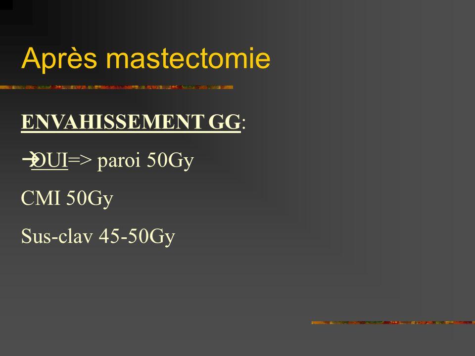 Après mastectomie ENVAHISSEMENT GG: OUI=> paroi 50Gy CMI 50Gy Sus-clav 45-50Gy