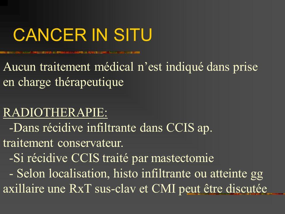 CANCER IN SITU Aucun traitement médical nest indiqué dans prise en charge thérapeutique RADIOTHERAPIE: -Dans récidive infiltrante dans CCIS ap. traite