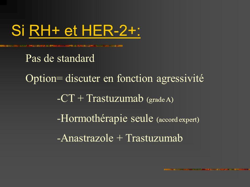 Pas de standard Option= discuter en fonction agressivité -CT + Trastuzumab (grade A) -Hormothérapie seule (accord expert) -Anastrazole + Trastuzumab S