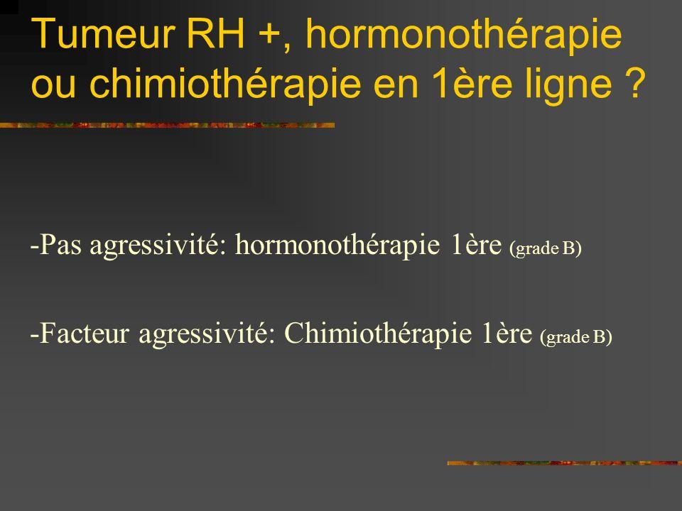 -Pas agressivité: hormonothérapie 1ère (grade B) -Facteur agressivité: Chimiothérapie 1ère (grade B) Tumeur RH +, hormonothérapie ou chimiothérapie en