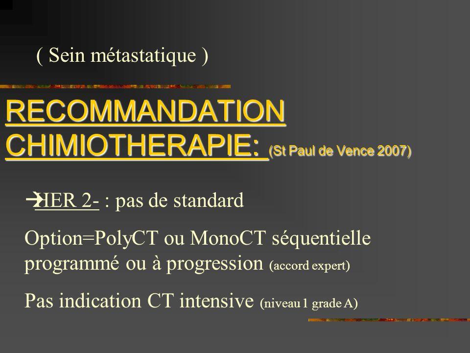 RECOMMANDATION CHIMIOTHERAPIE: (St Paul de Vence 2007) ( Sein métastatique ) HER 2- : pas de standard Option=PolyCT ou MonoCT séquentielle programmé o