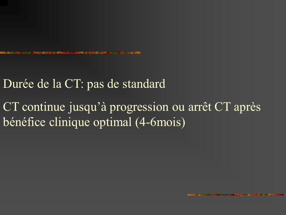 Durée de la CT: pas de standard CT continue jusquà progression ou arrêt CT après bénéfice clinique optimal (4-6mois)
