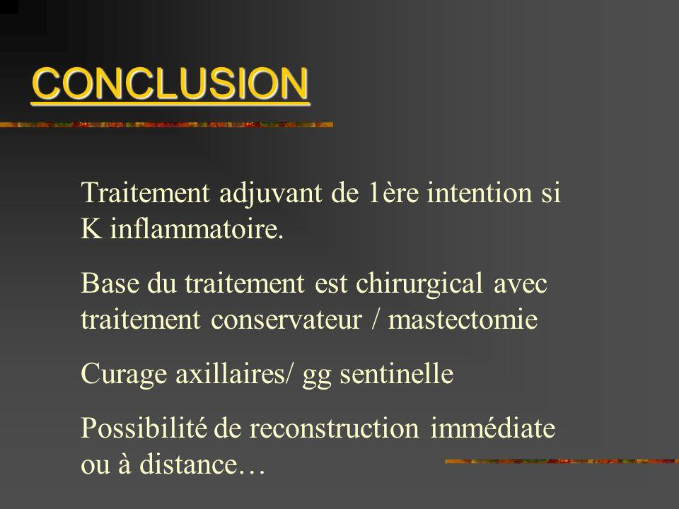 CONCLUSION Traitement adjuvant de 1ère intention si K inflammatoire. Base du traitement est chirurgical avec traitement conservateur / mastectomie Cur