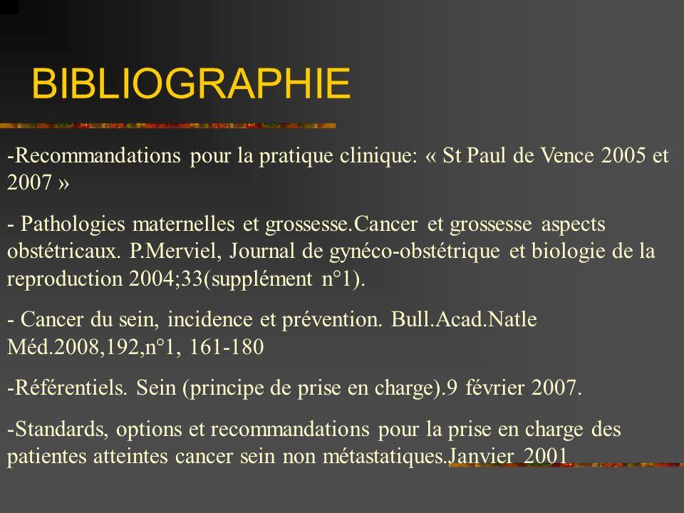 BIBLIOGRAPHIE -Recommandations pour la pratique clinique: « St Paul de Vence 2005 et 2007 » - Pathologies maternelles et grossesse.Cancer et grossesse