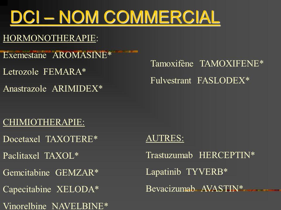 DCI – NOM COMMERCIAL HORMONOTHERAPIE: Exemestane AROMASINE* Letrozole FEMARA* Anastrazole ARIMIDEX* CHIMIOTHERAPIE: Docetaxel TAXOTERE* Paclitaxel TAX