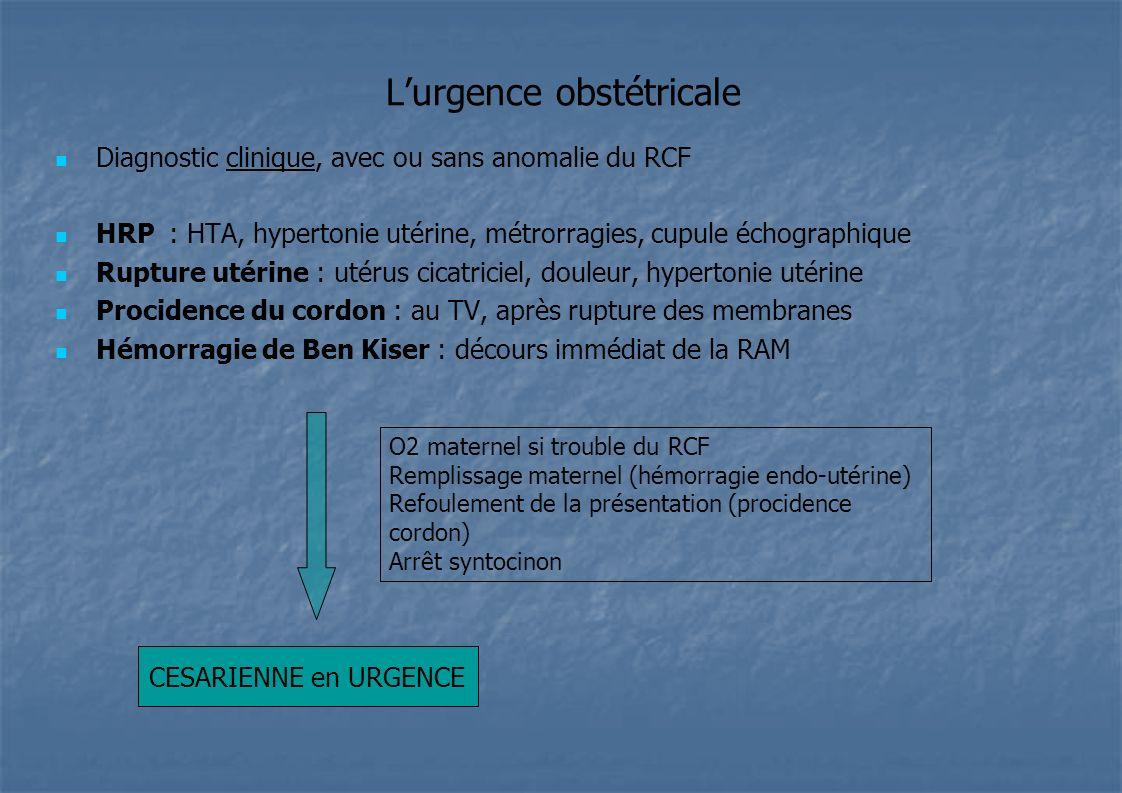Lurgence obstétricale Diagnostic clinique, avec ou sans anomalie du RCF HRP : HTA, hypertonie utérine, métrorragies, cupule échographique Rupture utér