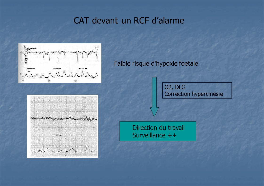 CAT devant un RCF dalarme Faible risque d'hypoxie foetale O2, DLG Correction hypercinésie Direction du travail Surveillance ++