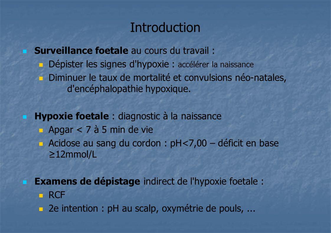 Introduction Surveillance foetale au cours du travail : Dépister les signes d'hypoxie : accélérer la naissance Diminuer le taux de mortalité et convul