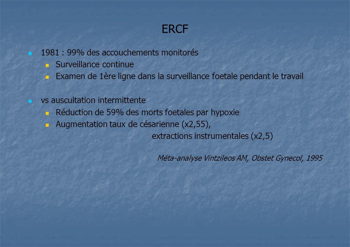 ERCF 1981 : 99% des accouchements monitorés Surveillance continue Examen de 1ère ligne dans la surveillance foetale pendant le travail vs auscultation