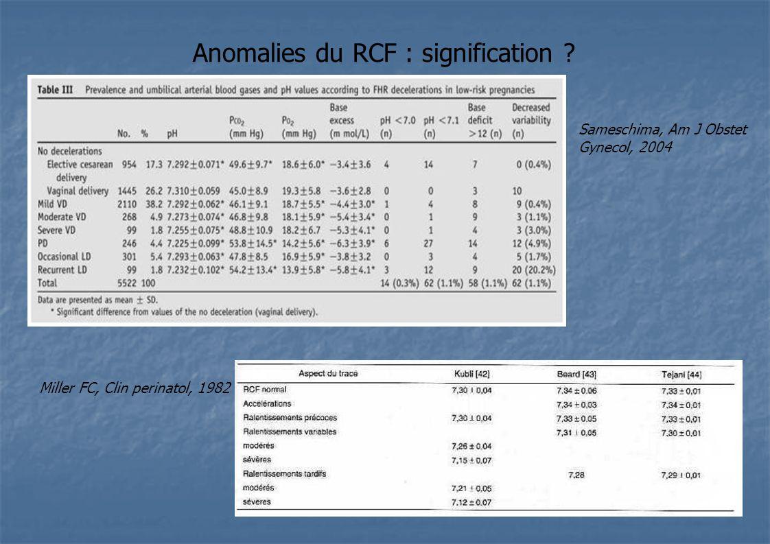 Anomalies du RCF : signification ? Sameschima, Am J Obstet Gynecol, 2004 Miller FC, Clin perinatol, 1982