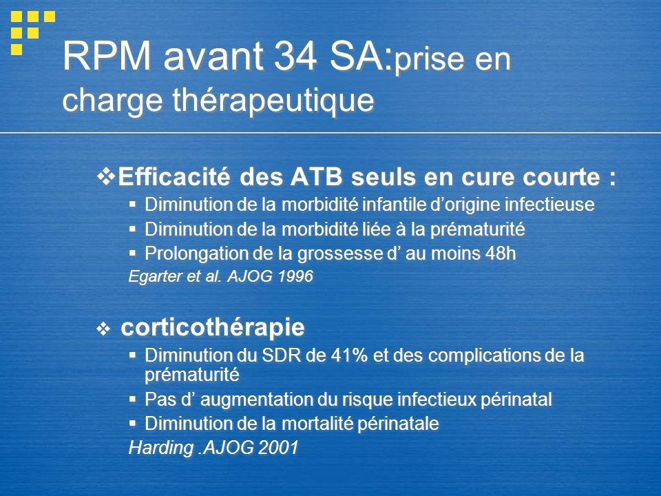 RPM avant 34 SA: prise en charge thérapeutique Efficacité des ATB seuls en cure courte : Diminution de la morbidité infantile dorigine infectieuse Dim