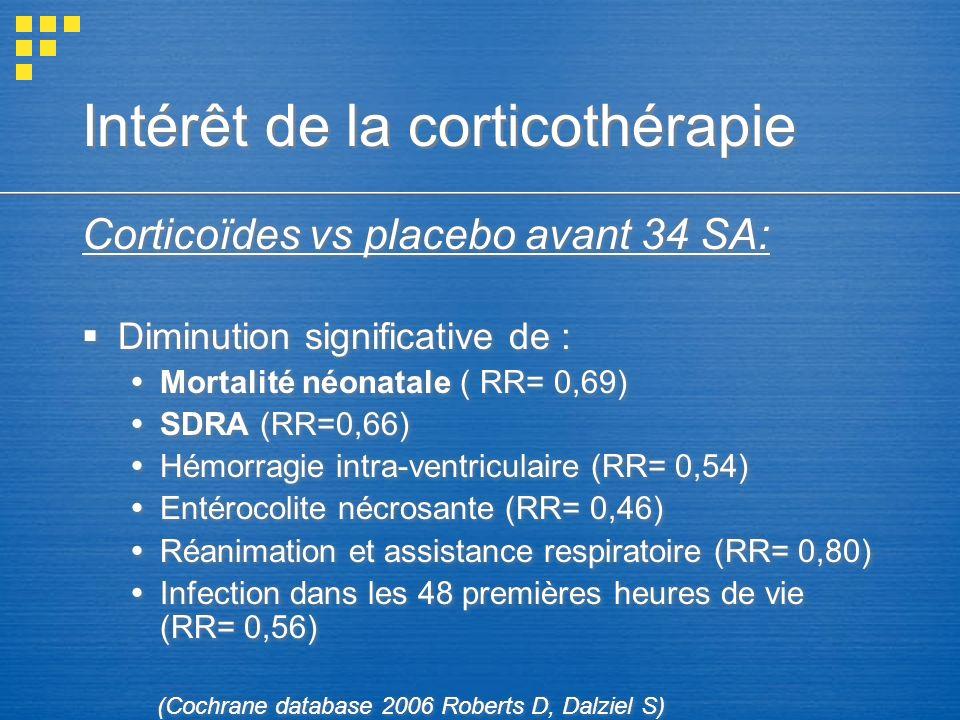 Intérêt de la corticothérapie Corticoïdes vs placebo avant 34 SA: Diminution significative de : Mortalité néonatale ( RR= 0,69) SDRA (RR=0,66) Hémorra