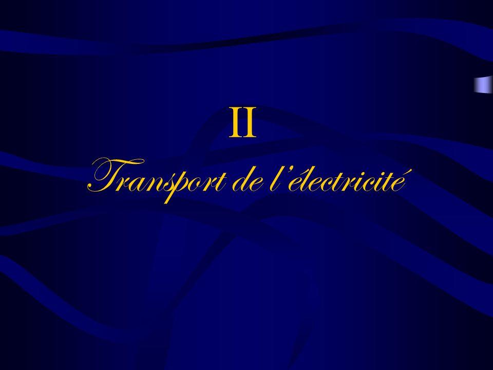 II Transport de lélectricité