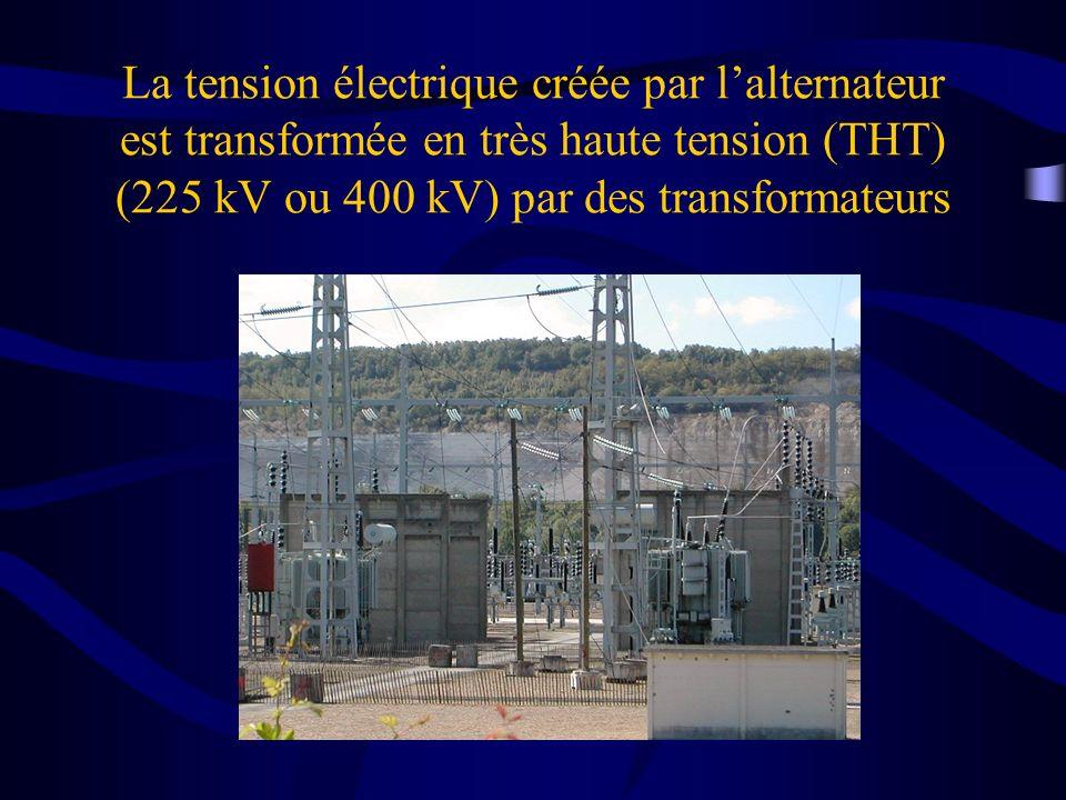 La tension électrique créée par lalternateur est transformée en très haute tension (THT) (225 kV ou 400 kV) par des transformateurs