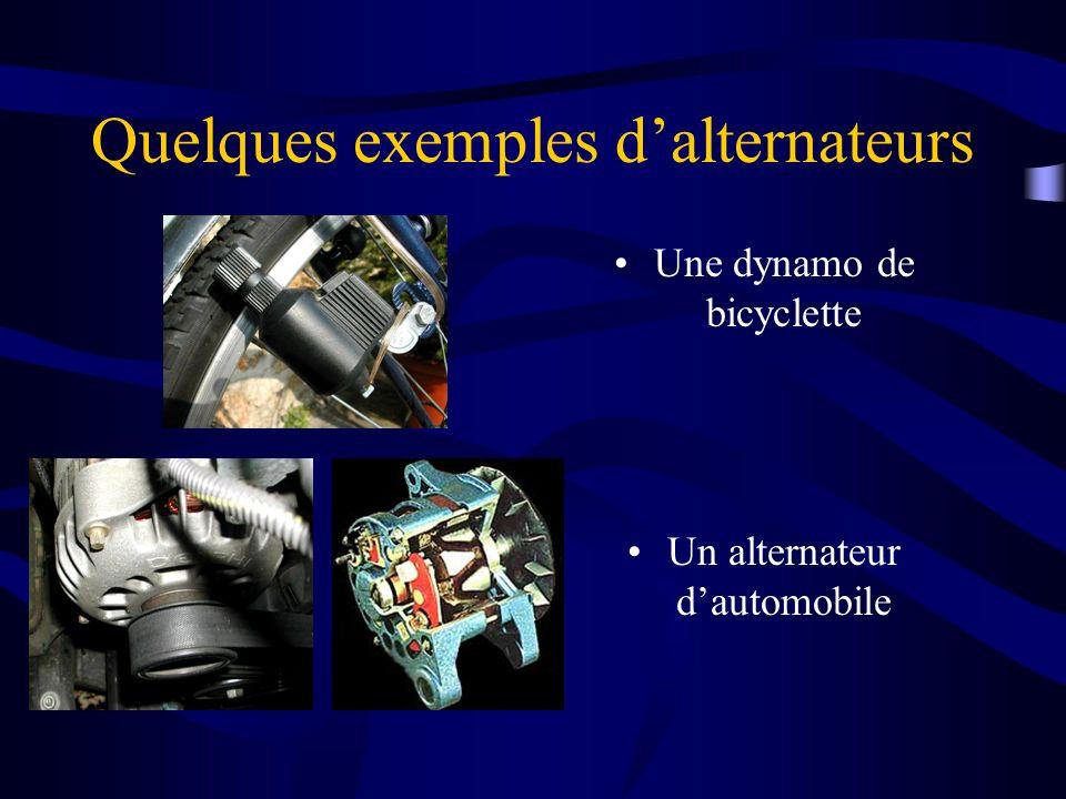 Quelques exemples dalternateurs Une dynamo de bicyclette Un alternateur dautomobile