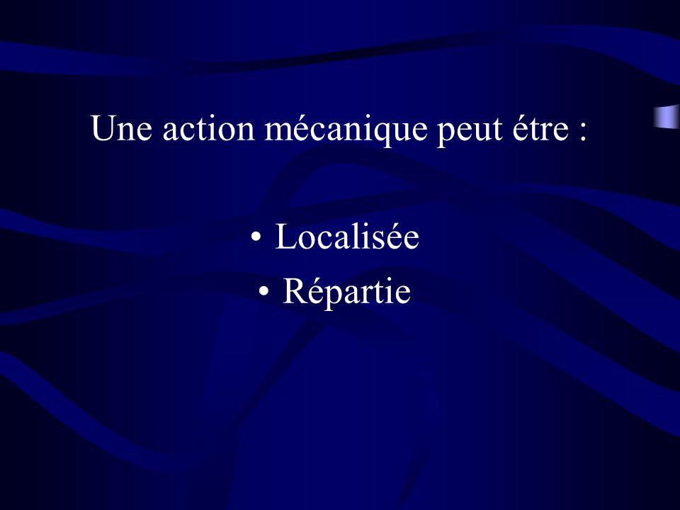 Une action mécanique peut étre : Localisée Répartie