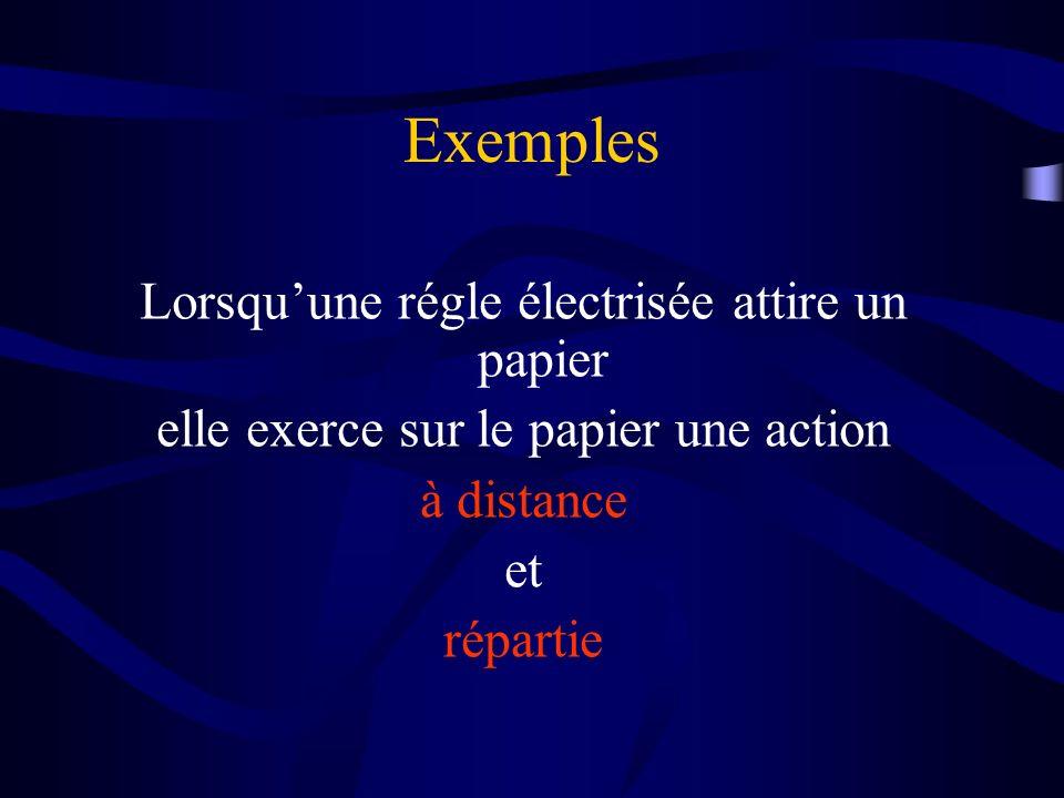 Lorsquune régle électrisée attire un papier elle exerce sur le papier une action à distance et répartie Exemples
