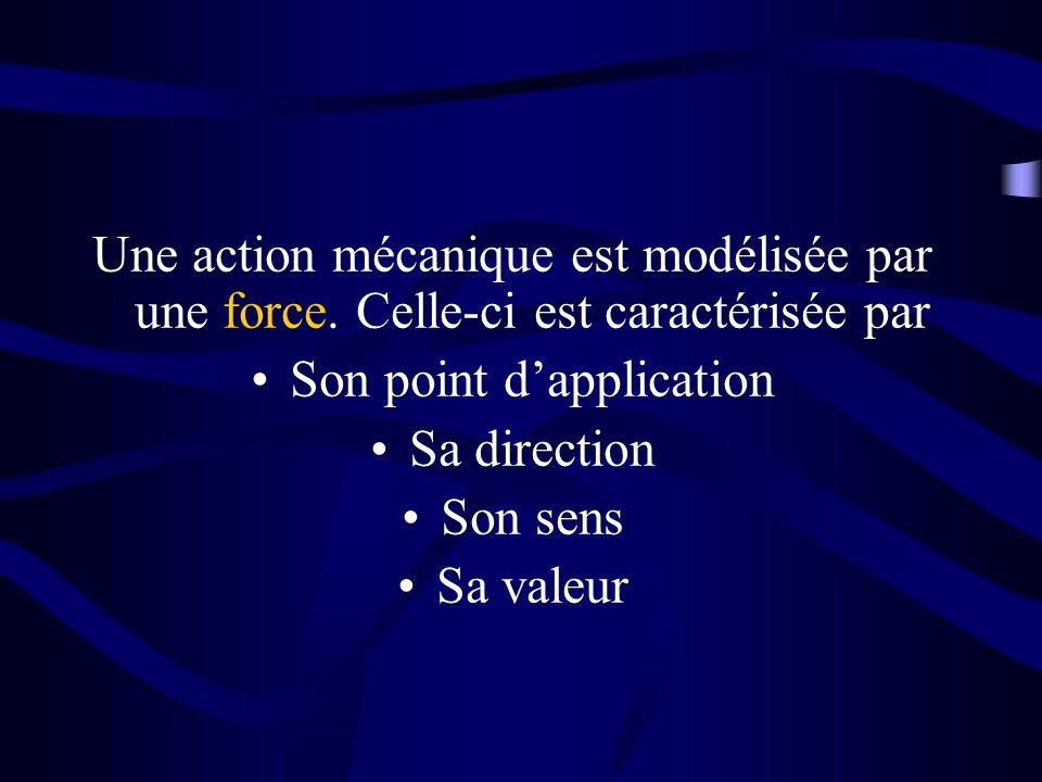 Une action mécanique est modélisée par une force. Celle-ci est caractérisée par Son point dapplication Sa direction Son sens Sa valeur