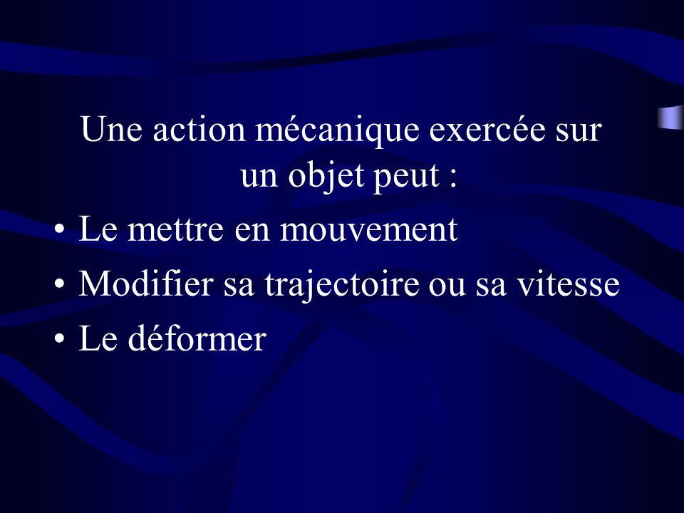 Une action mécanique exercée sur un objet peut : Le mettre en mouvement Modifier sa trajectoire ou sa vitesse Le déformer