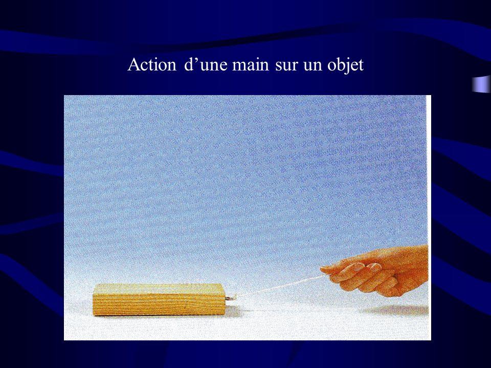 Action dune main sur un objet