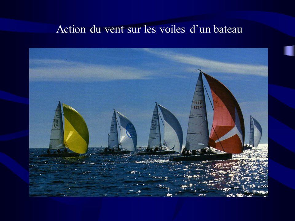 Action du vent sur les voiles dun bateau
