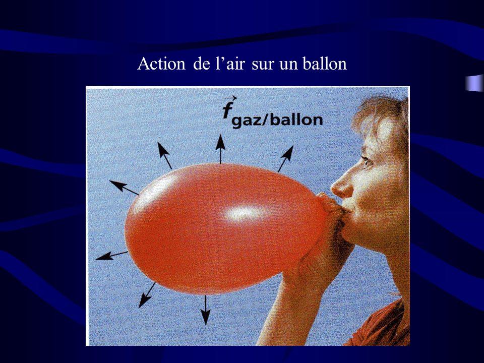 Action de lair sur un ballon