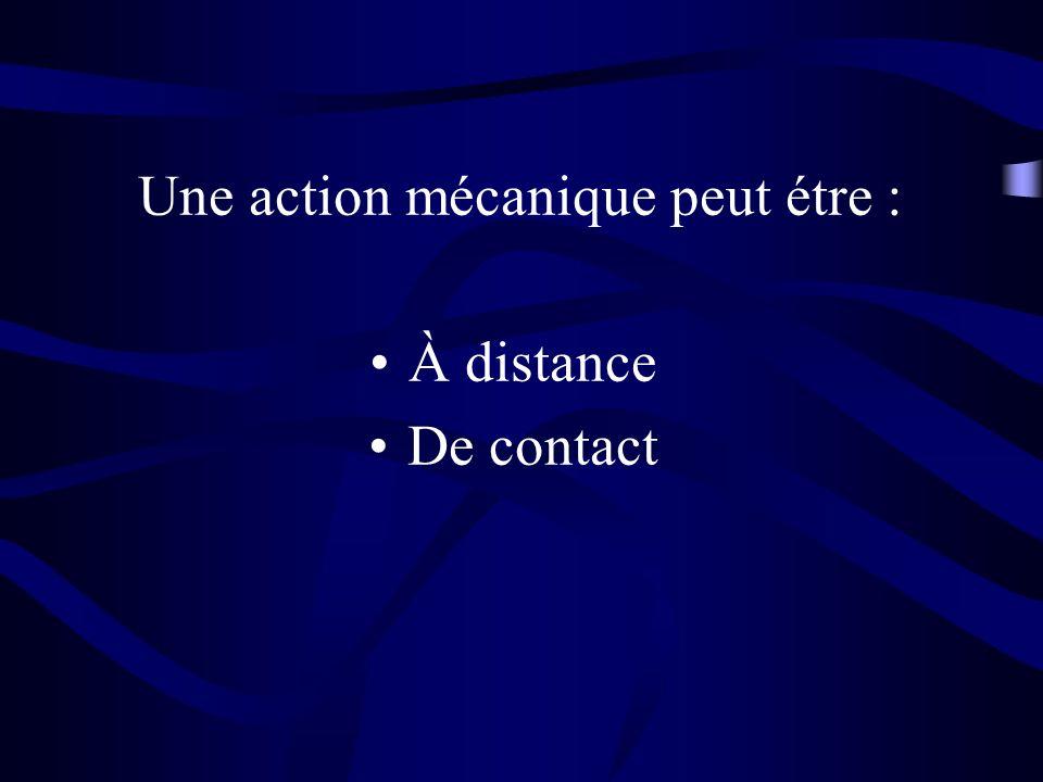 Une action mécanique peut étre : À distance De contact