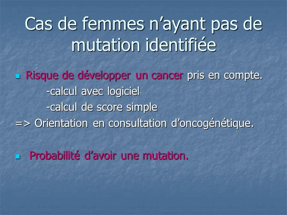Cas de femmes nayant pas de mutation identifiée Risque de développer un cancer pris en compte. Risque de développer un cancer pris en compte. -calcul