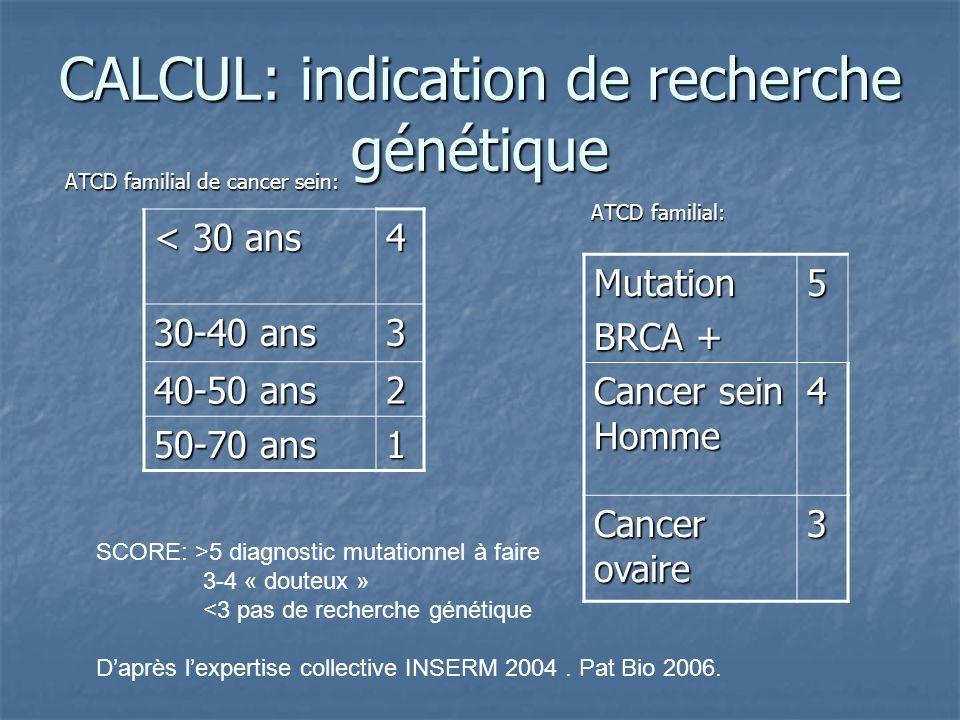 CALCUL: indication de recherche génétique ATCD familial de cancer sein: ATCD familial de cancer sein: ATCD familial: ATCD familial: < 30 ans 4 30-40 a