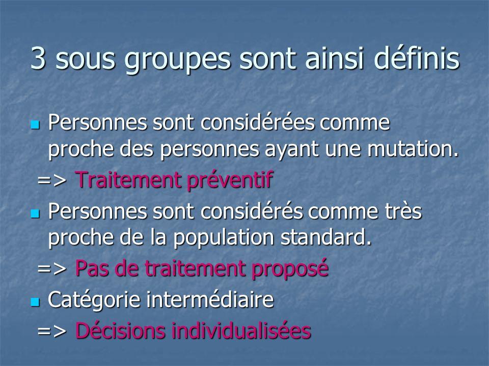 3 sous groupes sont ainsi définis Personnes sont considérées comme proche des personnes ayant une mutation. Personnes sont considérées comme proche de