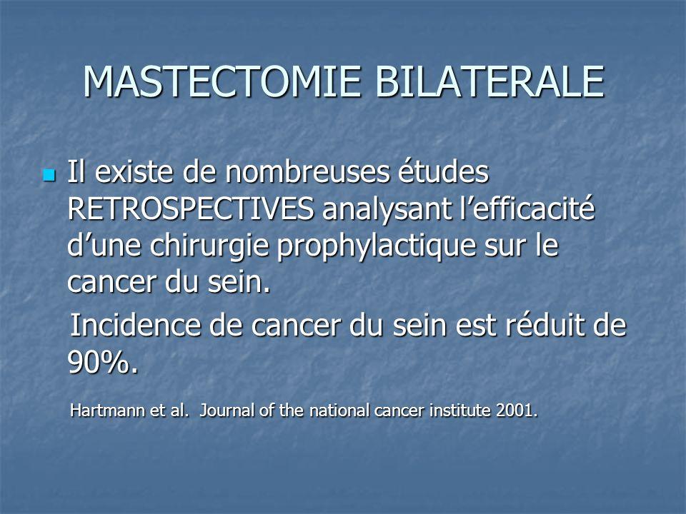 MASTECTOMIE BILATERALE Il existe de nombreuses études RETROSPECTIVES analysant lefficacité dune chirurgie prophylactique sur le cancer du sein. Il exi
