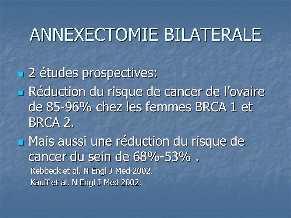 ANNEXECTOMIE BILATERALE 2 études prospectives: 2 études prospectives: Réduction du risque de cancer de lovaire de 85-96% chez les femmes BRCA 1 et BRC