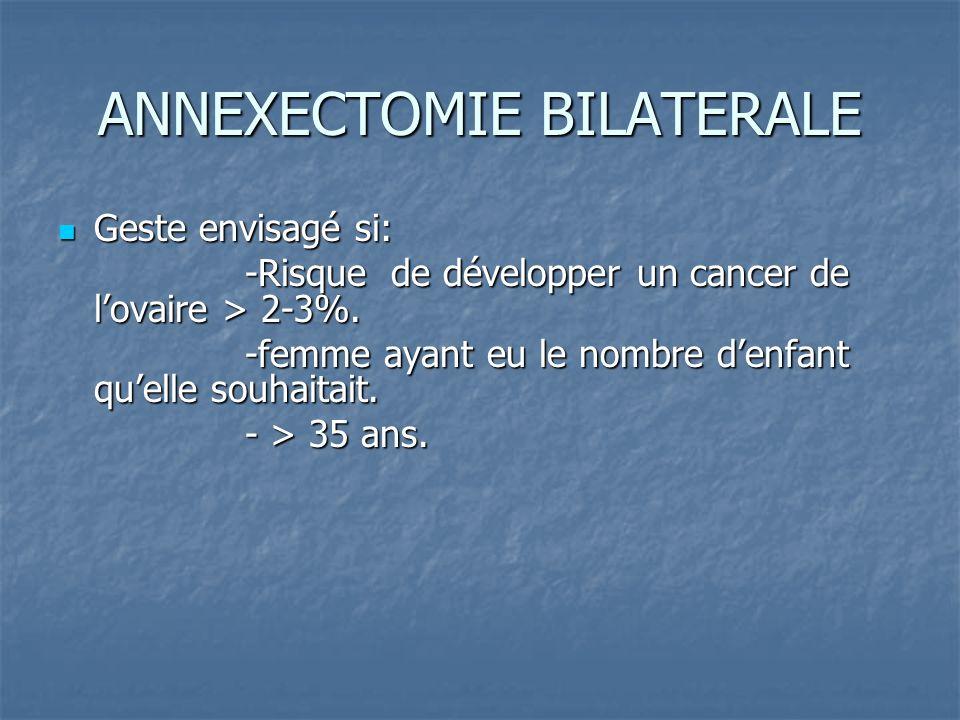 ANNEXECTOMIE BILATERALE Geste envisagé si: Geste envisagé si: -Risque de développer un cancer de lovaire > 2-3%. -Risque de développer un cancer de lo