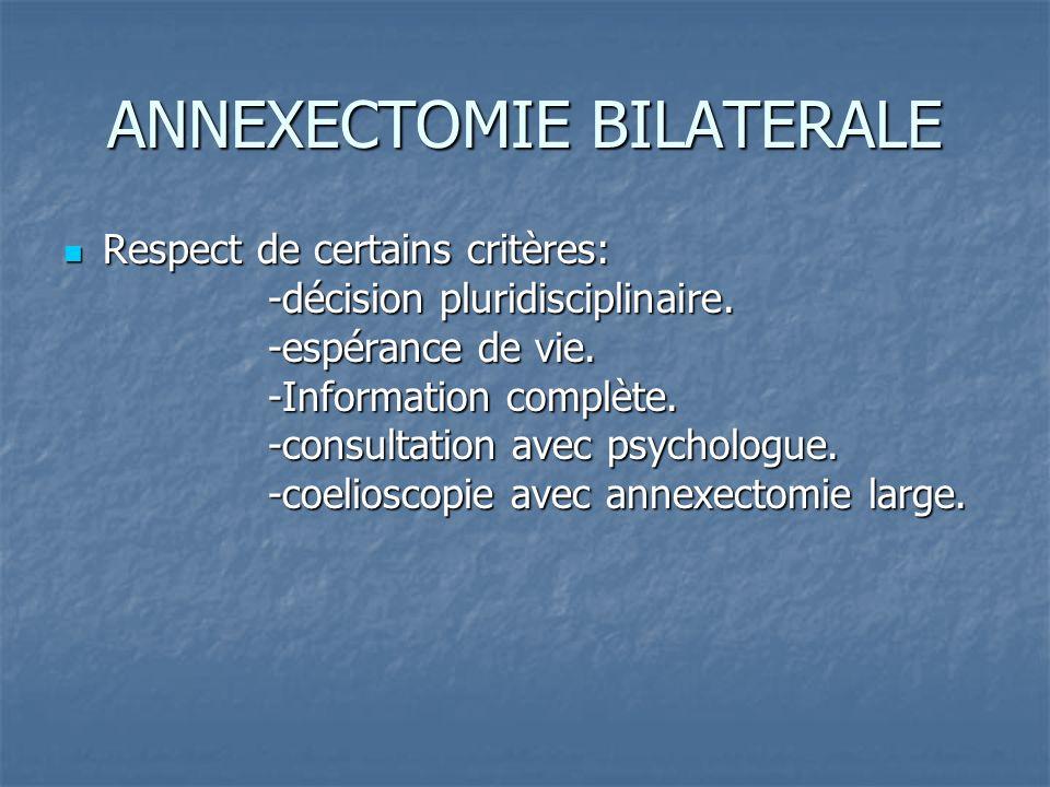 ANNEXECTOMIE BILATERALE Respect de certains critères: Respect de certains critères: -décision pluridisciplinaire. -décision pluridisciplinaire. -espér