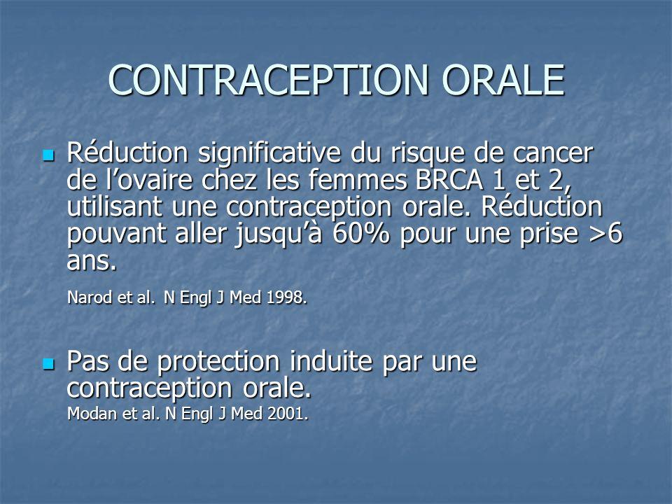CONTRACEPTION ORALE Réduction significative du risque de cancer de lovaire chez les femmes BRCA 1 et 2, utilisant une contraception orale. Réduction p