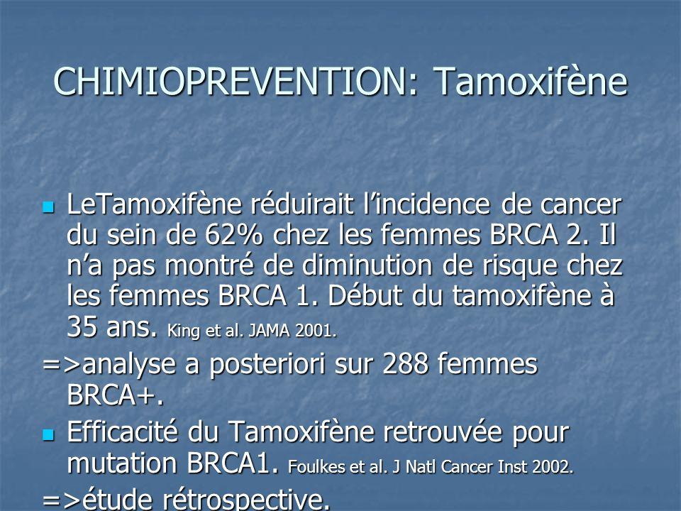 CHIMIOPREVENTION: Tamoxifène LeTamoxifène réduirait lincidence de cancer du sein de 62% chez les femmes BRCA 2. Il na pas montré de diminution de risq