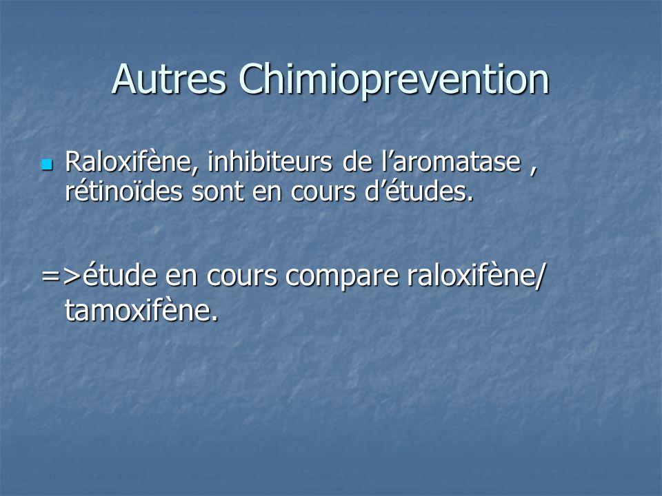 Autres Chimioprevention Raloxifène, inhibiteurs de laromatase, rétinoïdes sont en cours détudes. Raloxifène, inhibiteurs de laromatase, rétinoïdes son