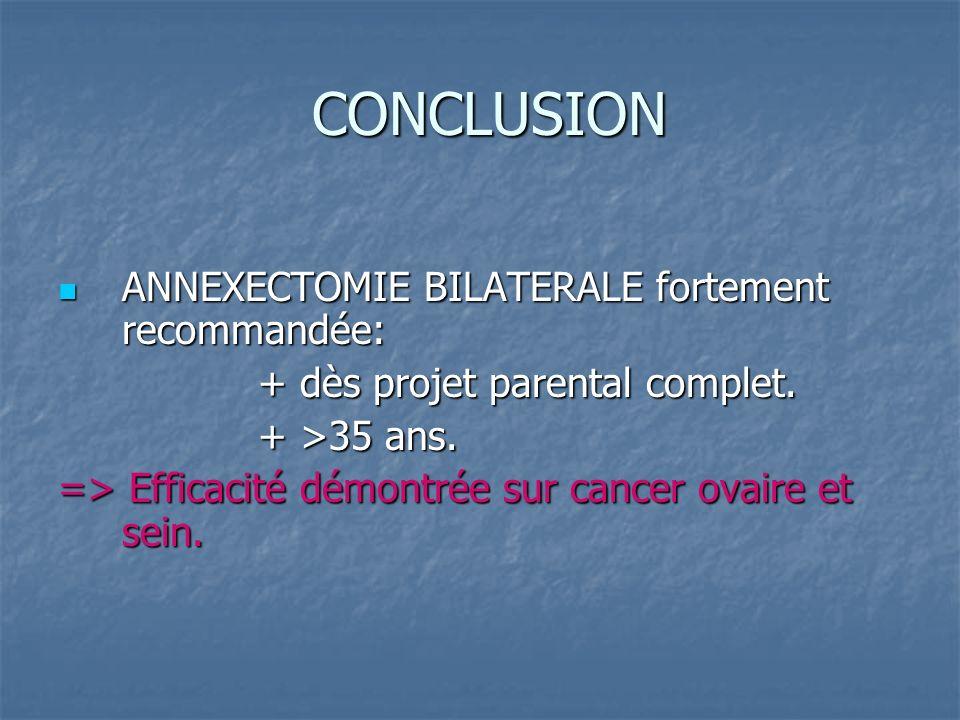 CONCLUSION CONCLUSION ANNEXECTOMIE BILATERALE fortement recommandée: ANNEXECTOMIE BILATERALE fortement recommandée: + dès projet parental complet. + d